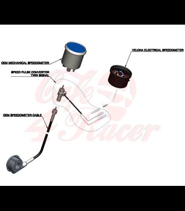 DAYTONA speedometer cable (adapter), Twin Signal Typ
