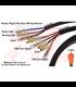 Triumph Bonneville   Miller STOP Tail Light - Black - Tail Tidy Plate - Loom - KIT